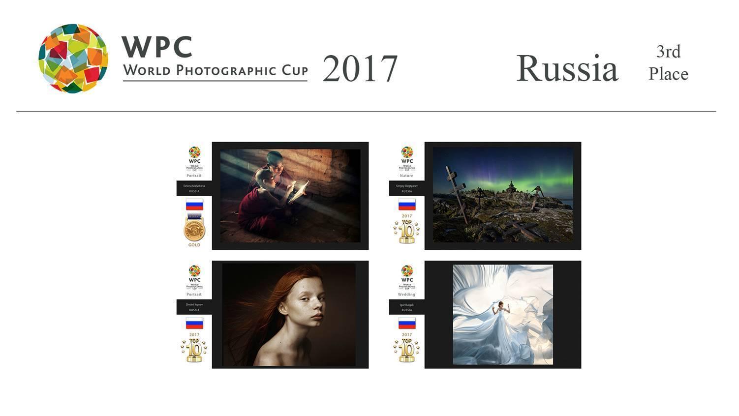Россия - 3 место